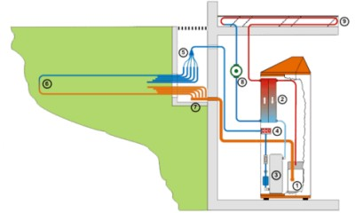 Obrázek tepelné čerpadlo CU