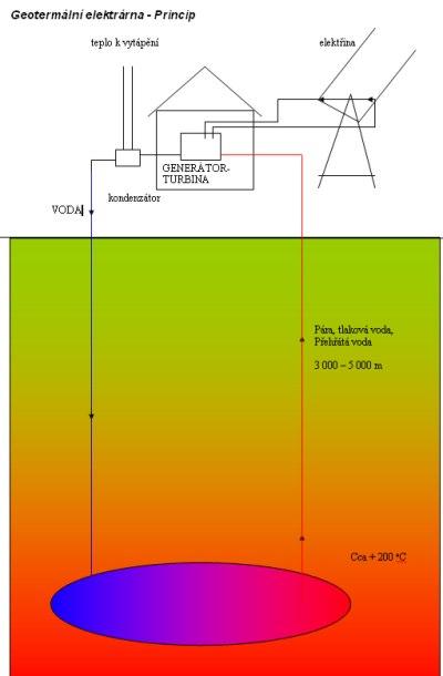geotermální elektrárna.jpg